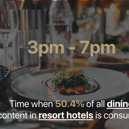 Data Insights - How data can help your guests decide to eat at your property