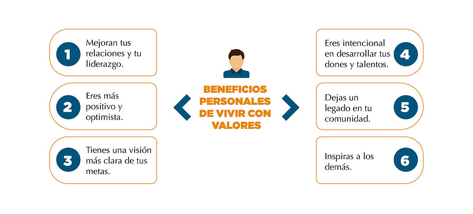 BeneficiosValores.jpg