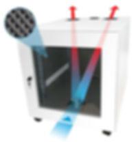 Schranksystem mit Schallschutz