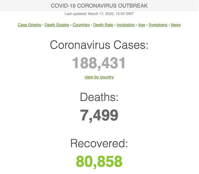 3/17/20 Corona Live Case Tracking