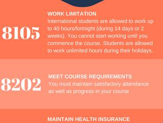 Australia Student Visa Conditions