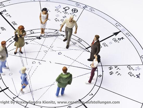 Astrologische Symbol-Aufstellung bei Praxis Sandra Kienitz in Sempach