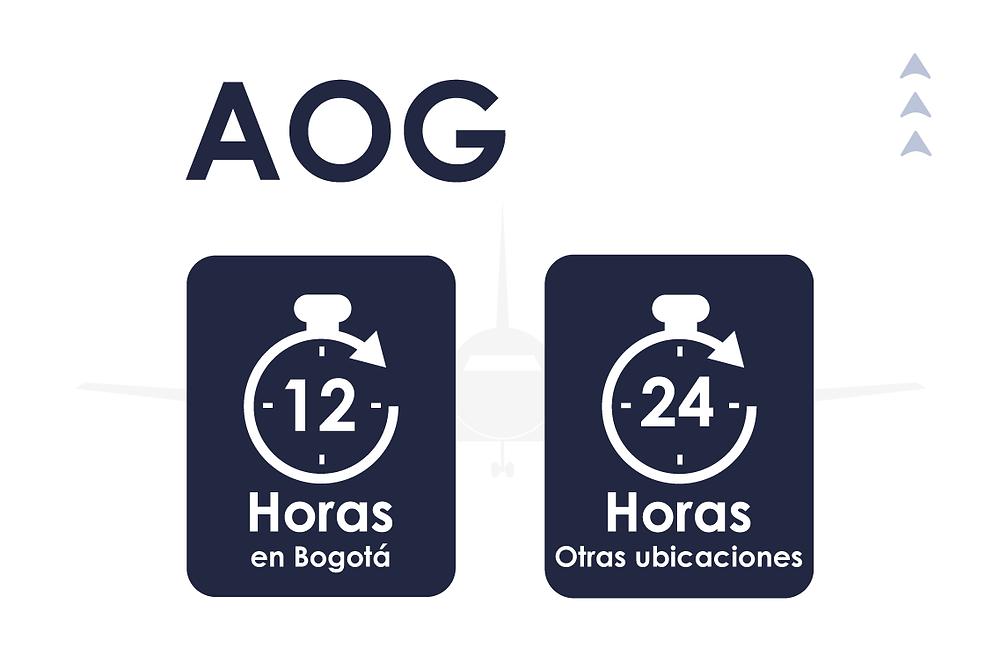 AOG | Central Aerospace
