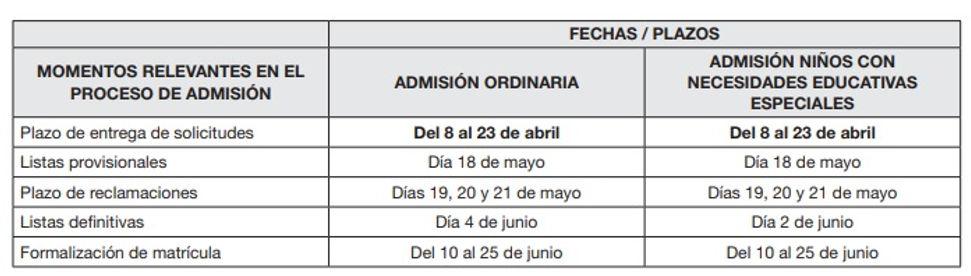 calendario admision.jpg