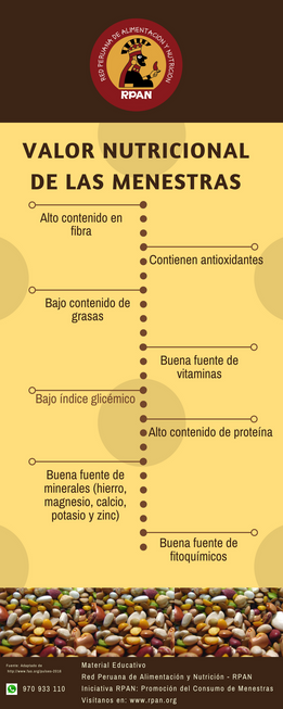 12 DE JULIO                                                        DÍA NACIONAL DE LAS LEGUMBRES