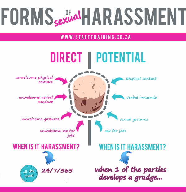 Why I left: Taking a Stand Against Sexual Harassment