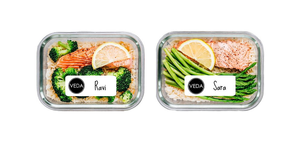 Packaged Food With Label.png