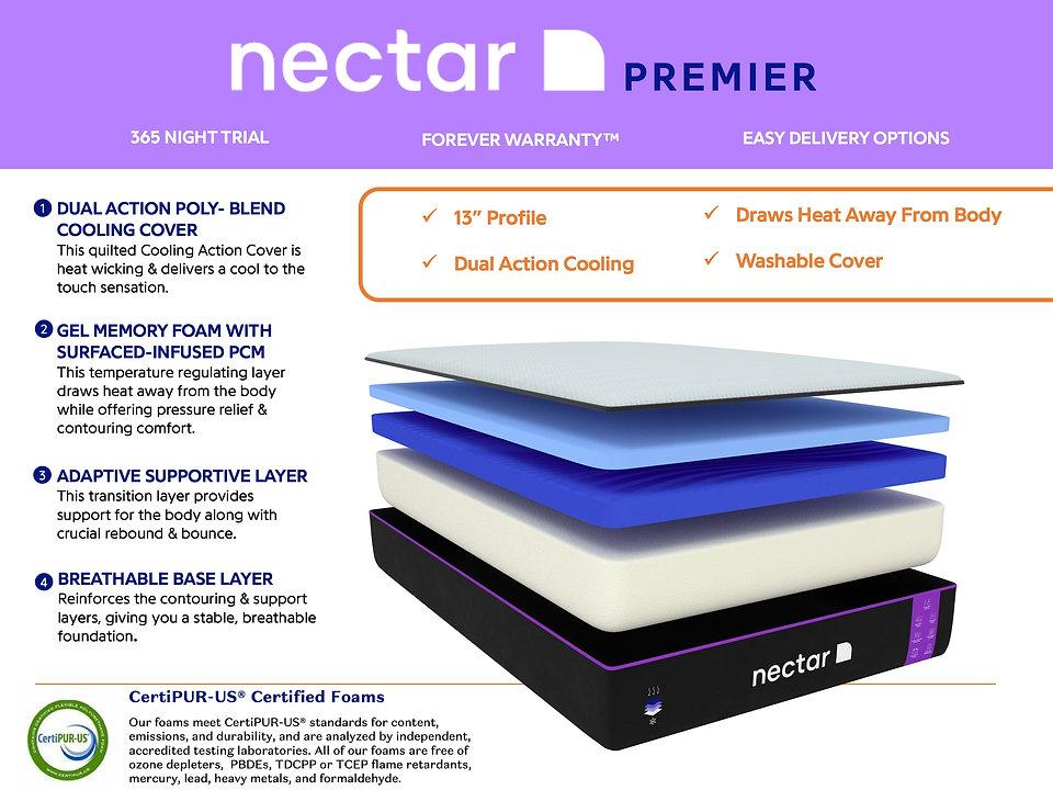 Nectar Premier Spec Sheet V2.jpg