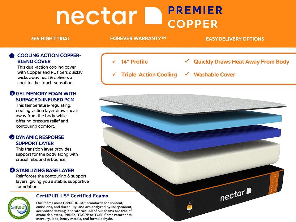 Nectar Copper Spec Sheet V2.jpg