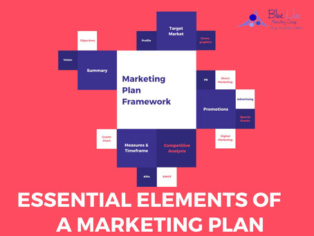 Essential Elements of a Marketing Plan