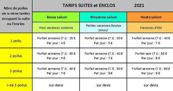 TARIFS enclos 2021 2.PNG