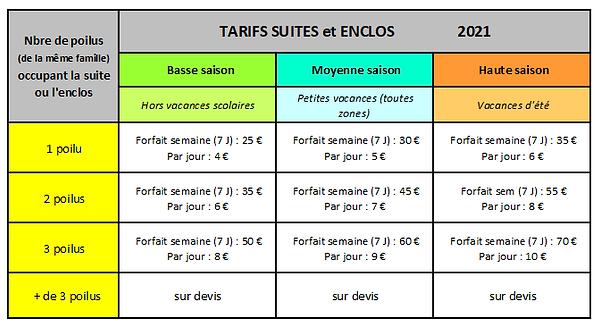 TARIFS enclos 2021ok.PNG