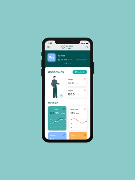 Pharmcare Health Profile