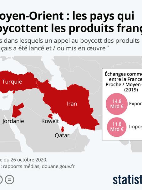 Boycott des produits français, un début d'idée.