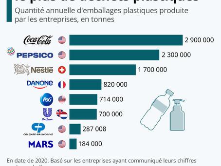 Le continent de plastique s'agrandit !