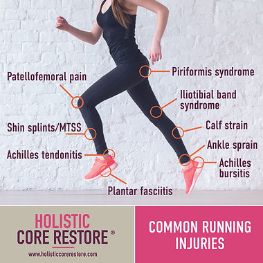 HCR-INSTA-Fit To run-injuries.jpg