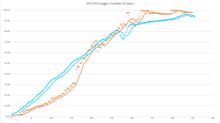 3CX WebMeeting's Performance Ahead of the WebRTC Pack