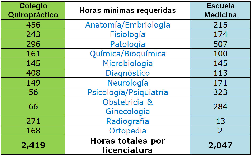 estudios_quiroprácticos.jpg