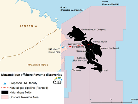 ENI eyes Mozambique stake sale by the end of 2016