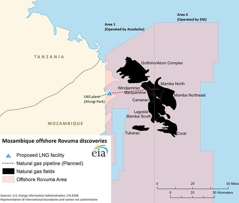 Mozambique Offshore Rovuma Discoveries