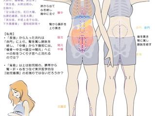 頭と体の疲れがとれにくい人 を #腎経 を整えることで 改善した症例