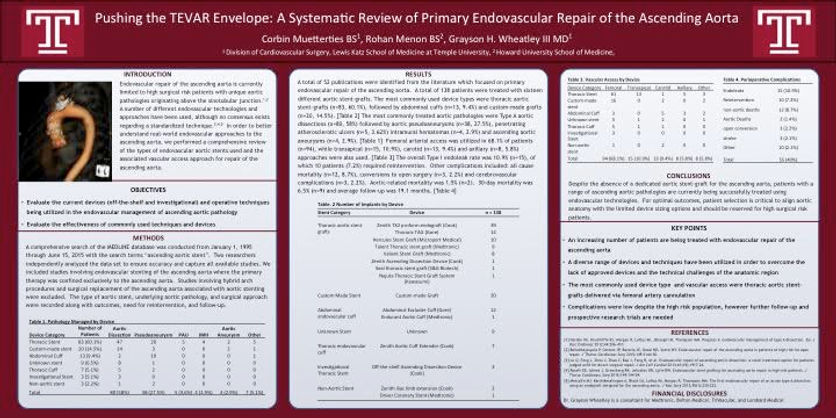 Dr. Grayson Wheatley Research Poster Ascending Aorta SVS Stent TEVAR Endovascular Aneurysm Dissection