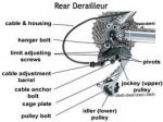 Adjusting a New Rear Derailleur