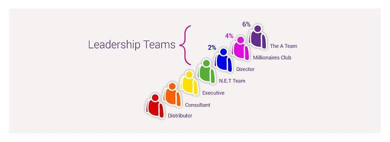 LeadershipTeams.JPG