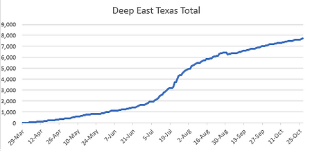 DETCOG Graph.png
