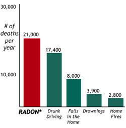 deaths-by-radon.jpg