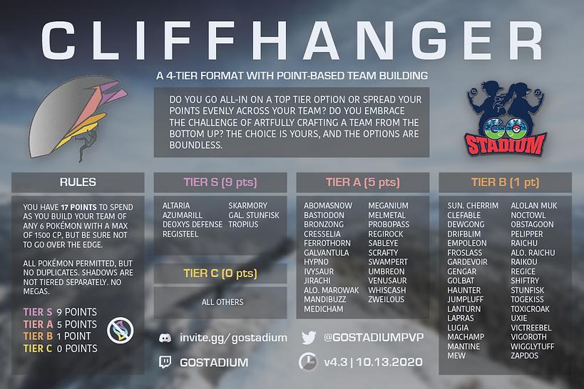 Cliffhanger4-3-03.png