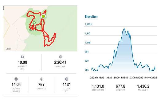 10 mile course.jpg