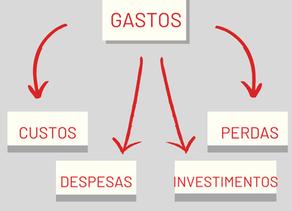 Gastos: custos, despesas, investimentos ou perdas?