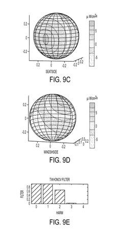 Graph patent drawing patent illustration 7