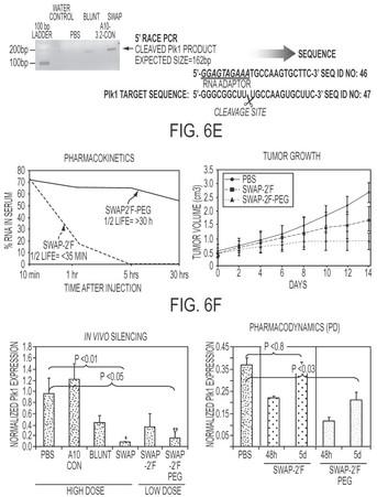 Graph patent drawing patent illustration 3