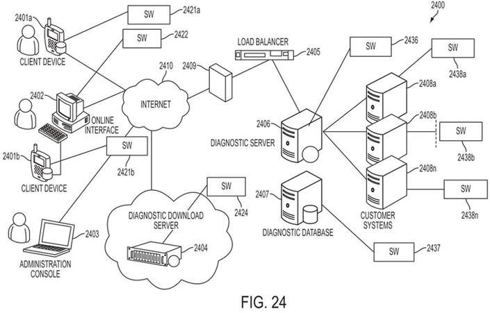 Computer Chart patent drawing patent illustration 4