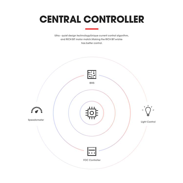 Central controler