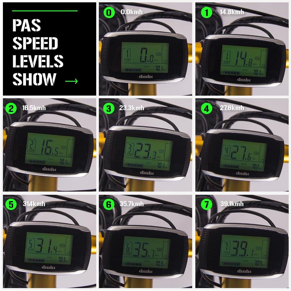 RichBit speedometer settings