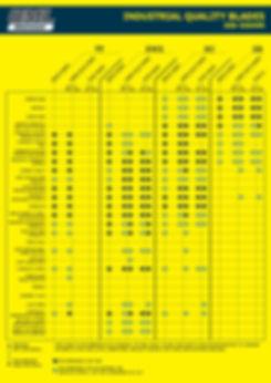 TT, XWX, XC, XB chart
