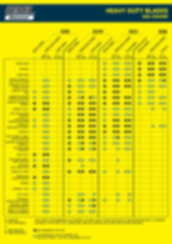 XPR, XSW, XSC, XSB chart
