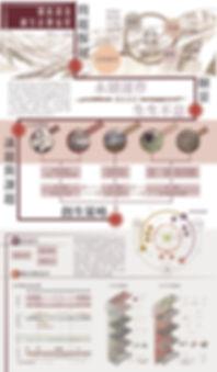 循里之實作品內容 1.jpg