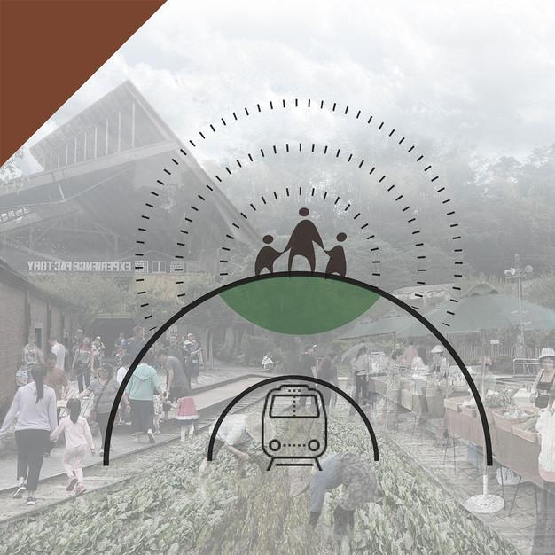 耕新- 新營糖廠的再生之路