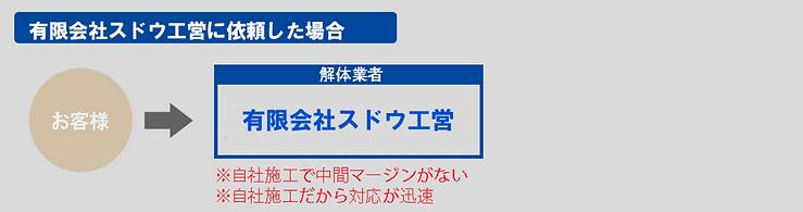 スクリーンショット 2019-01-10 11.29.55.png