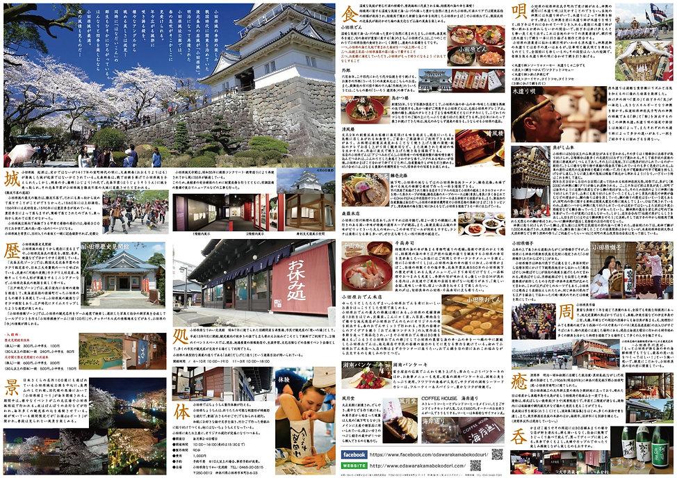 小田原かまぼこ通り   かまぼこ通り裏路地名所MAP