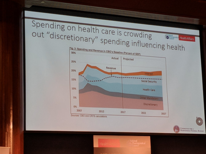 5 Takeaways from Health Affairs' Briefing Health Spending: Tackling The Big Issues