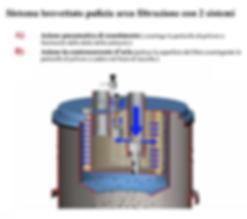 Sistema brevettato pulizia area filtrazione con 2 sistemi