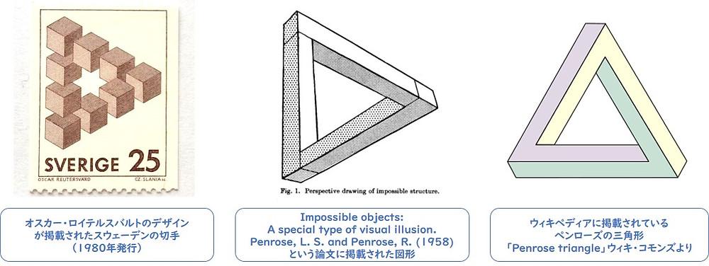 ペンローズの三角形とは