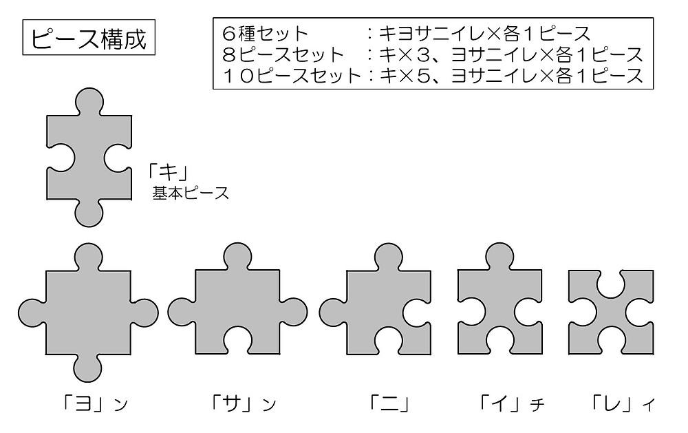 組木屋ジグソーパズル ピース構成
