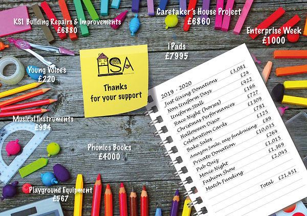 HSA round up 2020.jpg