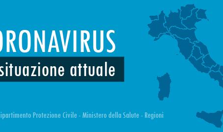 Coronavirus, situazione aggiornata al 21 marzo 2020